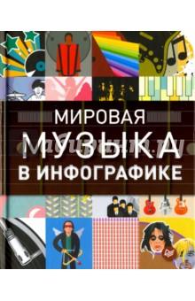 Мировая музыка в инфографикеМузыка<br>В этой книге вы найдете уникальные, остроумные и неожиданные факты о любых музыкальных жанрах, включая поп, рок, инди, хаус, диско, электронную музыку, рэп, кантри и классику. Вы сможете узнать, что больше всего волнует группу ZZ Top, какой процент от общего объема продаж приносят звукозаписывающим компаниям компакт-диски, кто из битлов оказался наиболее успешным в своей карьере после распада группы, кто является главными звeздами хип-хопа, что значит, быть Джеймсом Брауном, как менялся со временем фактор крутости Боба Дилана и даже какое влияние оказал Боно на рост населения Ирландии в последние два десятка лет. И много-много чего ещё.<br>