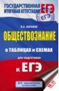 Баранов Петр Анатольевич ЕГЭ. Обществознание в таблицах и схемах для подготовки к ЕГЭ. 10-11 классы