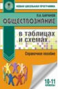 Баранов Петр Анатольевич Обществознание в таблицах и схемах. 10-11 класс. Справочное пособие
