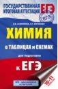 ЕГЭ Химия. 10-11 классы. В таблицах и схемах