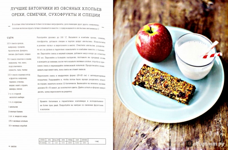 Рецепты приготовления быстрой еды