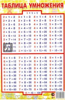 Таблица умножения (95х143)
