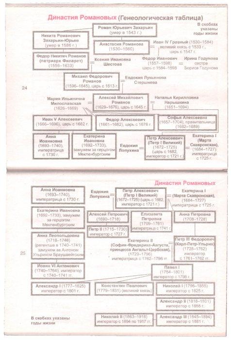 Схемы таблицы истории россии 7 класс