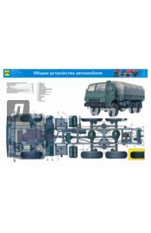 Устройство автомобиля КАМАЗ-4310 (комплект из 24 плакатов)