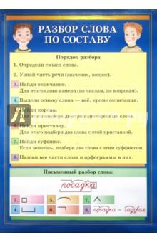 Разбор слова по составу / Морфологический разбор имени прилагательного - Шукейло, Вохмянина