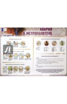 Правила поведения в аварийных ситуациях на транспорте (8 плакатов)