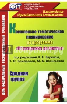 Комплексно-тематическое планирование по программе От рождения до школы под редакцией Вераксы - Власенко, Мезенцева