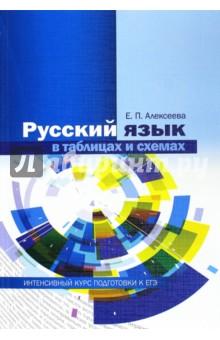 Русский язык в таблицах и схемах. Интенсивный курс подготовки к ЕГЭ - Елена Алексеева