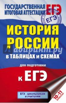 Для класс история 10 учителя россии книга