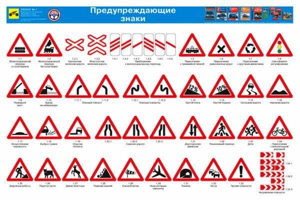 Иллюстрация 1 из 9 для Дорожные знаки и дорожная разметка (комплект из 10 плакатов) | Лабиринт - книги. Источник: Лабиринт