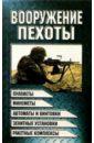 Шунков Виктор Николаевич Вооружение пехоты
