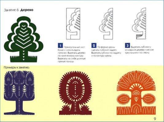 Иллюстрация 1 из 16 для Вырезалки из бумаги: Рабочая тетрадь | Лабиринт - книги. Источник: Лабиринт