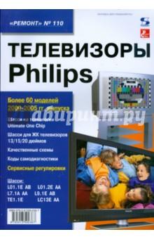 Телевизоры Philips. Выпуск 110 фото