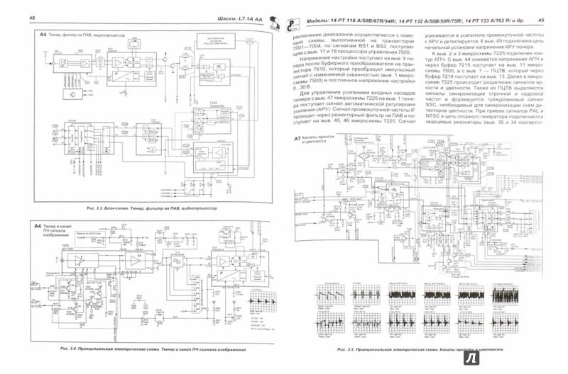 Иллюстрация 1 из 11 для Телевизоры Philips. Выпуск 110 | Лабиринт - книги. Источник: Лабиринт
