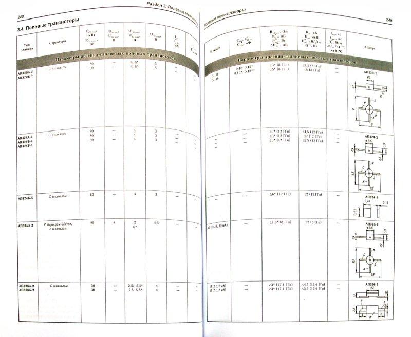 Иллюстрация 1 из 35 для Отечественные полупроводниковые приборы - Аксенов, Нефедов | Лабиринт - книги. Источник: Лабиринт