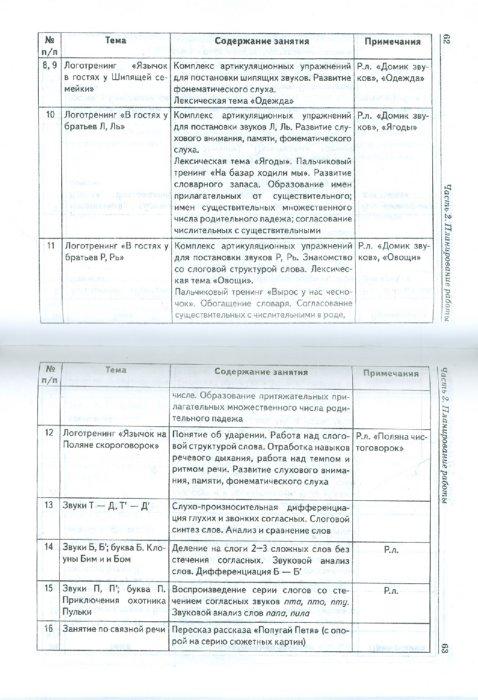 Иллюстрация 1 из 16 для Дошкольный логопункт. Документация, планирование и организация работы - Юлия Иванова | Лабиринт - книги. Источник: Лабиринт