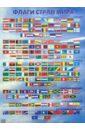 Плакат: Флаги (А2)