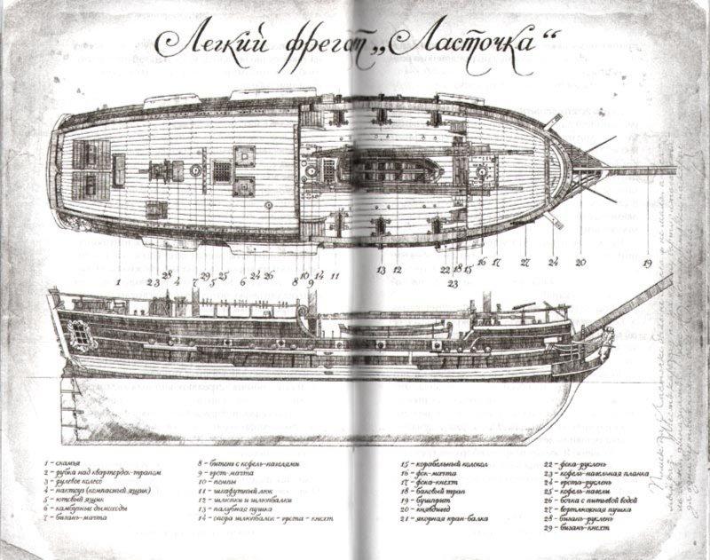 Иллюстрация 1 из 47 для Сокол и Ласточка - Борис Акунин | Лабиринт - книги. Источник: Лабиринт