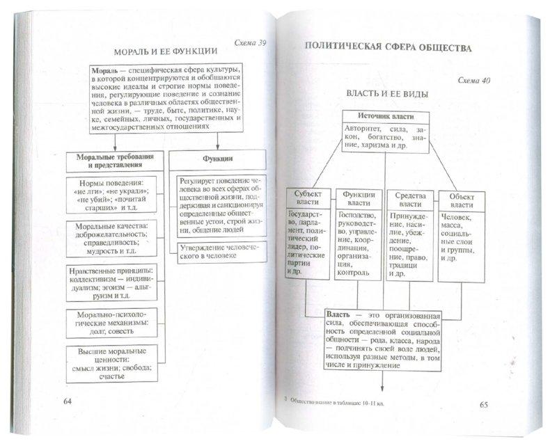 Иллюстрация 1 из 7 для Обществознание в таблицах: 10-11 классы - Петр Баранов   Лабиринт - книги. Источник: Лабиринт