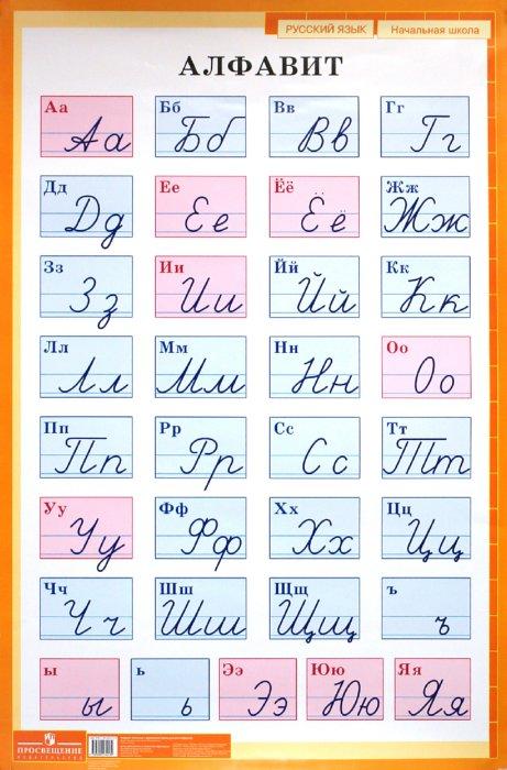 Иллюстрация 1 из 3 для Алфавит (печатные и рукописные буквы русского алфавита). Демонстрационная таблица | Лабиринт - книги. Источник: Лабиринт