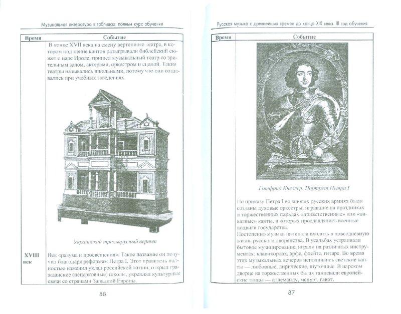 Иллюстрация 1 из 14 для Музыкальная литература в таблицах : полный курс обучения - Денис Сорокотягин | Лабиринт - книги. Источник: Лабиринт