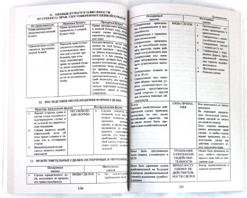 Иллюстрация 1 из 2 для Гражданское право в схемах и определениях: учебное пособие - Валентина Пиляева | Лабиринт - книги. Источник: Лабиринт