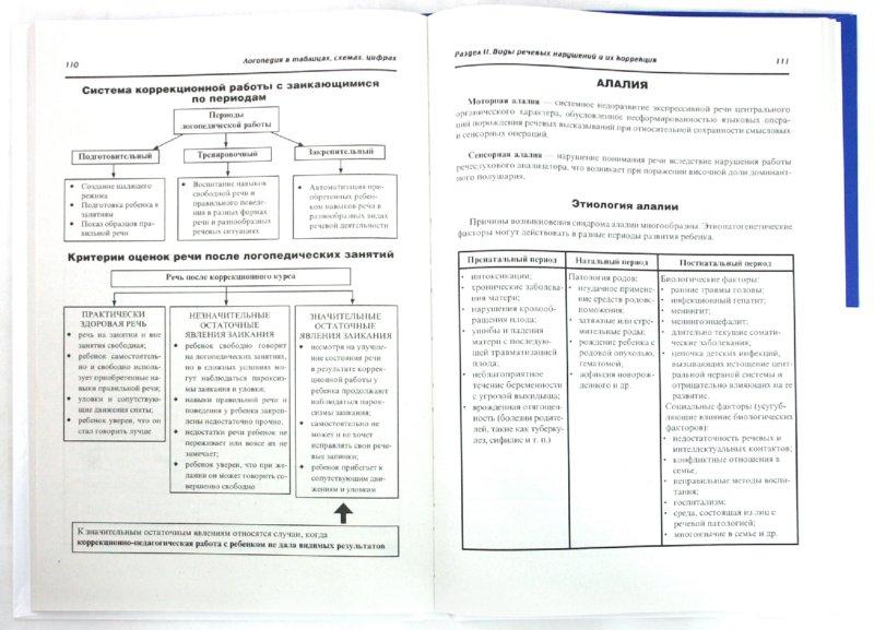 Пятница т. В. Логопедия в таблицах и схемах. — минск: аверсэв.