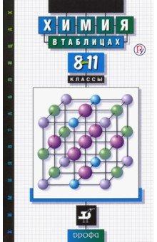 Химия в таблицах. 8-11 классы. Справочное пособие химия в таблицах 8 11 классы справочное пособие