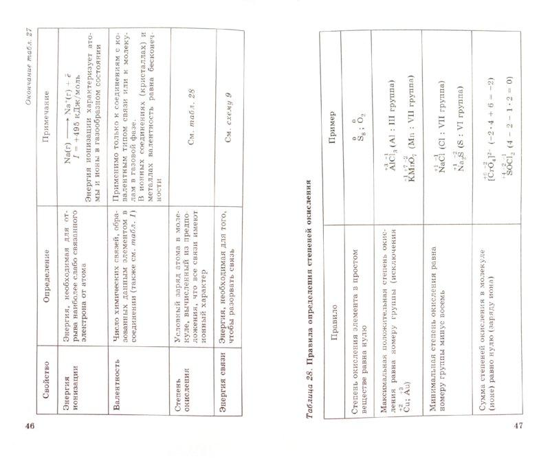 Иллюстрация 1 из 16 для Химия в таблицах. 8-11 классы. Справочное пособие - Алла Насонова | Лабиринт - книги. Источник: Лабиринт
