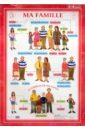 Марчик Л. А. Французский язык. Моя семья. 5-8 классы (1). Стационарное учебное наглядное пособие недорого