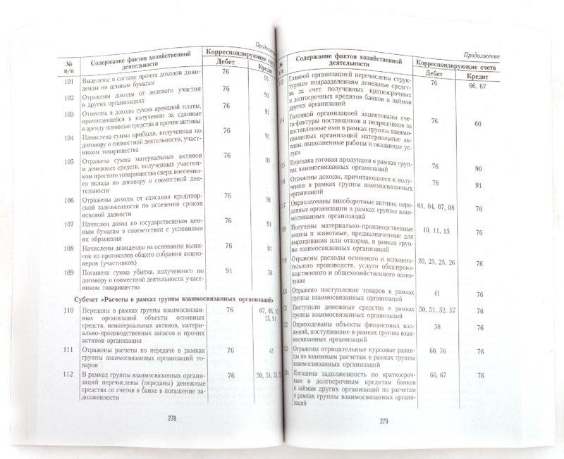 Иллюстрация 1 из 6 для План и корреспонденция счетов бухгалтер. учета.Более 10000 проводок.Практика применения плана счетов - Кеворкова, Савин, Сапожникова | Лабиринт - книги. Источник: Лабиринт