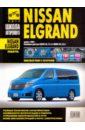 Скачать Nissan Elgrand правый ИД Руководство поможет владельцам Nissan Бесплатно