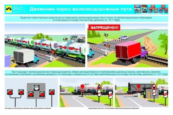 Иллюстрация 1 из 12 для Движение через железнодорожные пути (комплект из 12 плакатов) | Лабиринт - книги. Источник: Лабиринт