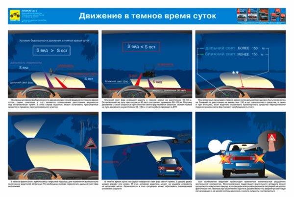 Иллюстрация 1 из 8 для Управление автомобилем в сложных условиях (комплект из 8 плакатов) | Лабиринт - книги. Источник: Лабиринт