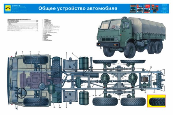 Иллюстрация 1 из 24 для Устройство автомобиля КАМАЗ-4310 (комплект из 24 плакатов) | Лабиринт - книги. Источник: Лабиринт