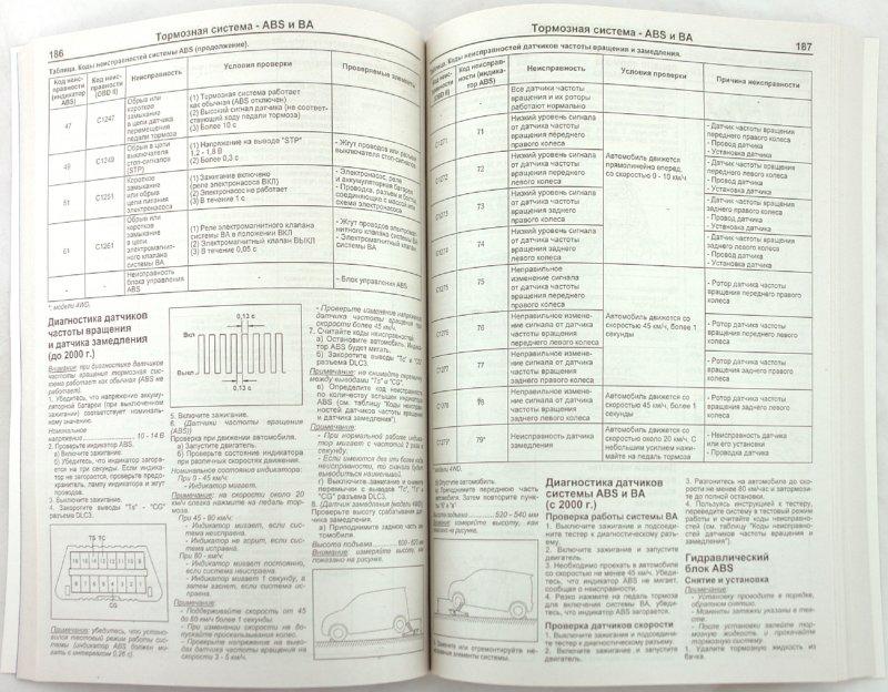 Иллюстрация 1 из 9 для Toyota Vitz/Platz. Устройство, техническое обслуживание и ремонт | Лабиринт - книги. Источник: Лабиринт