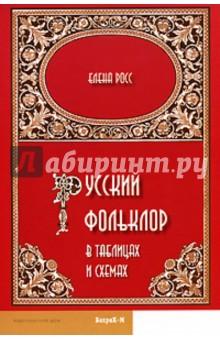 Русский фольклор в таблицах и схемах отсутствует хрестоматия 2 класс русский фольклор