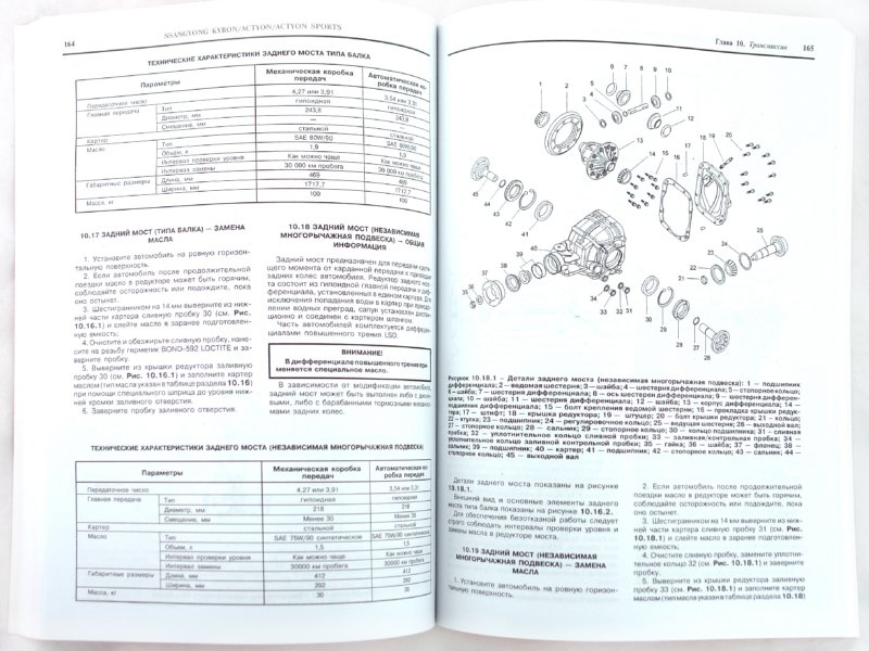 Иллюстрация 1 из 6 для Руководство по ремонту и эксплуатации SsangYong Kyron, Actyon, Actyon Sport бензин/дизель с 2005 г. | Лабиринт - книги. Источник: Лабиринт