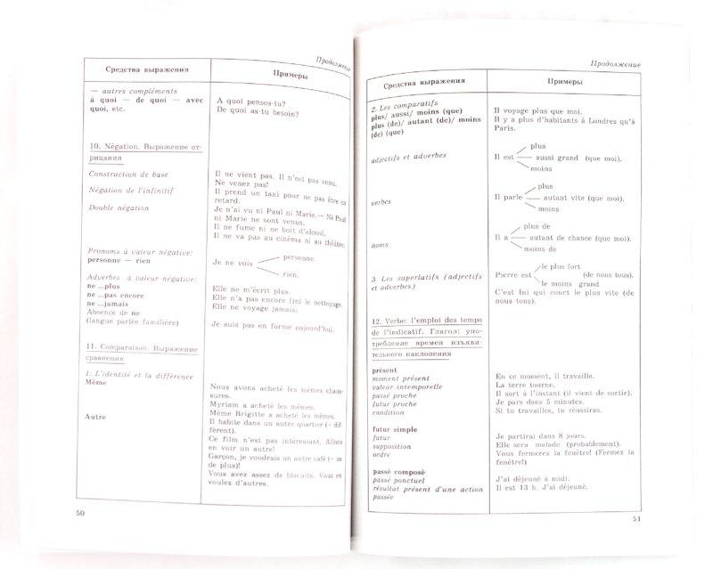 Класс языку 11 григорьева по французскому гдз