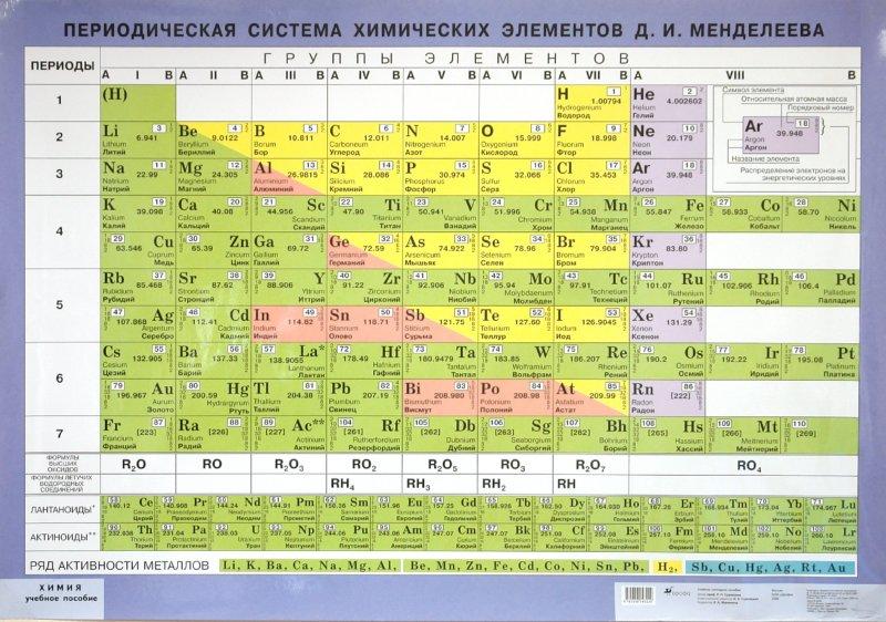 Иллюстрация 1 из 2 для Периодическая система химических элементов Д.И. Менделеева - Римма Суровцева   Лабиринт - книги. Источник: Лабиринт