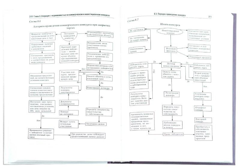 Иллюстрация 1 из 14 для Экономика недвижимости - Горемыкин, Горемыкин | Лабиринт - книги. Источник: Лабиринт