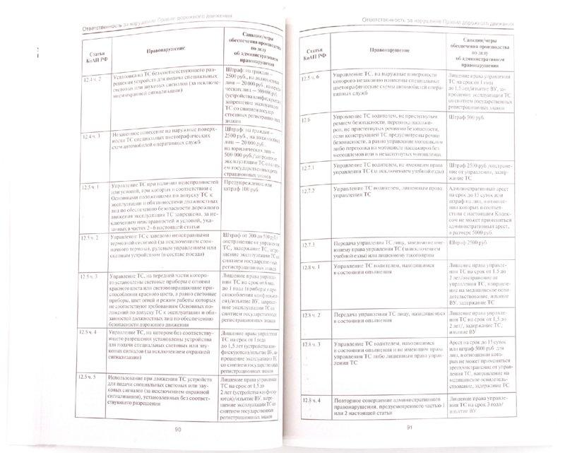 Иллюстрация 1 из 5 для Права водителя 2010 | Лабиринт - книги. Источник: Лабиринт