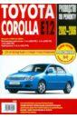 Toyota Corolla: Самое полное профессиональное руководство по ремонту