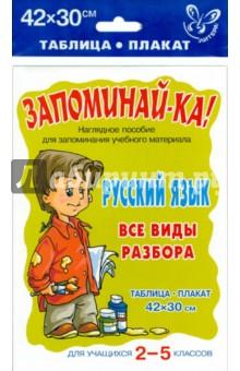 Русский язык. Все виды разбора. Для учащихся 2-5 классов. Плакат