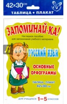 Русский язык. Основные орфограммы. Для 1-5 классов