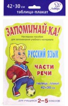Русский язык. Части речи. Для учащихся 2-5 классов. Плакат