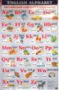 Полякова Ю. А. Английский алфавит в картинках / Основные правила чтения плакат аппетитный алфавит