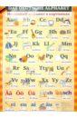 Немецкий алфавит в картинках стикер мозаика алфавит в картинках