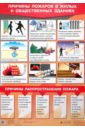 Обложка Таблица. Причины пожаров в жилых и общественных зданиях