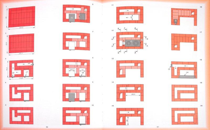 Иллюстрация 1 из 12 для Бытовые печи и камины - Георгий Резник | Лабиринт - книги. Источник: Лабиринт